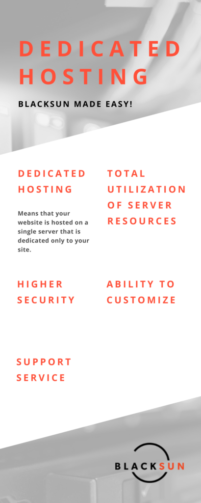 Dedicated Hosting Infographic