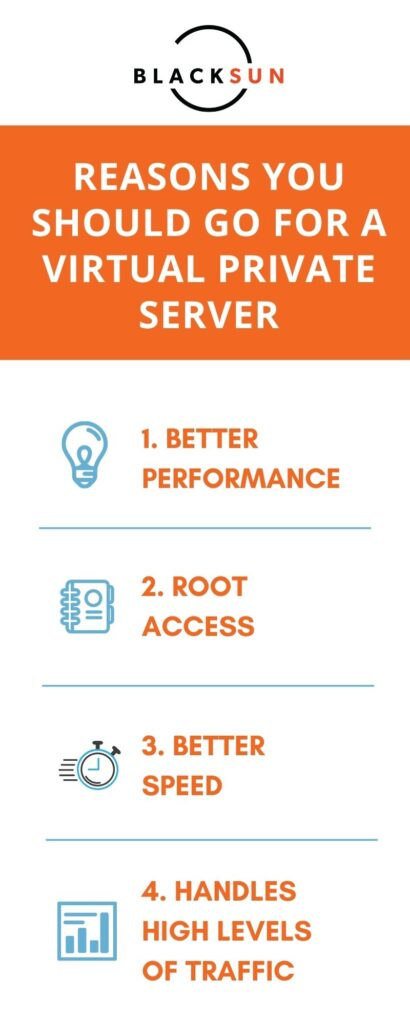Reasons you should go for VPS