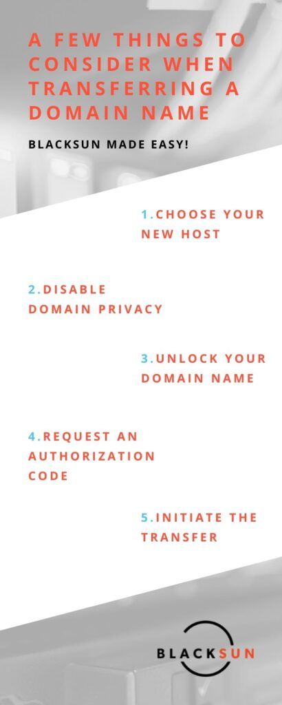 Infographic transfer a domain name